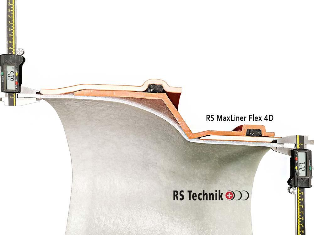 Bild: Maxliner Flex 4D Dimensionssprünge